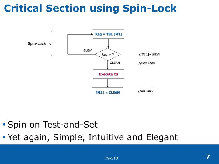 Critical Section using Spin-Lock