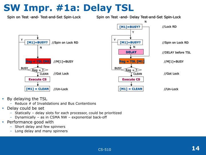 SW Impr. #1a: Delay TSL