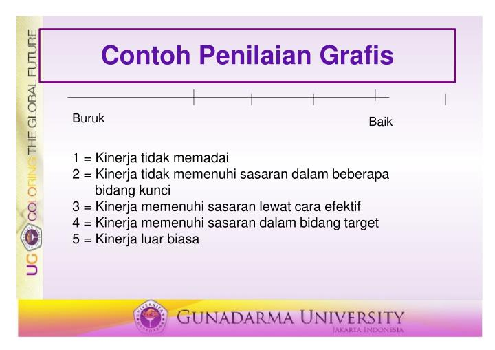Contoh Penilaian Grafis