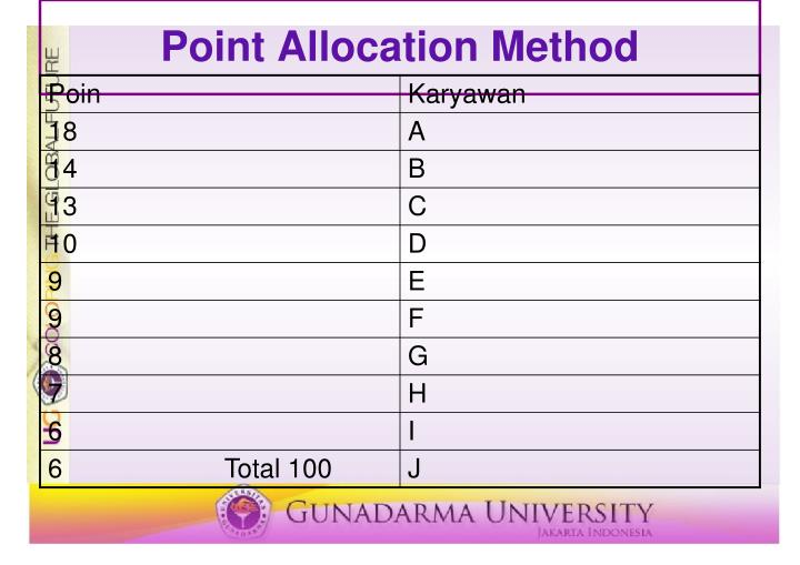Point Allocation Method