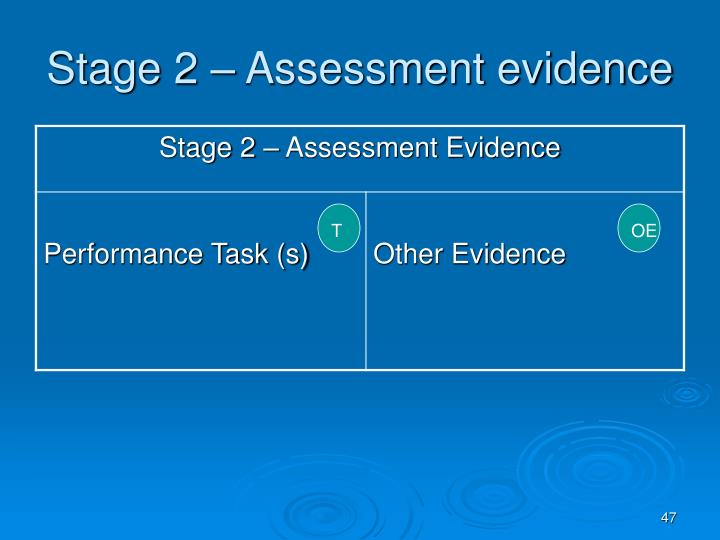 Stage 2 – Assessment evidence