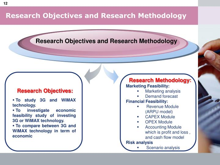 Research Objectives and Research Methodology
