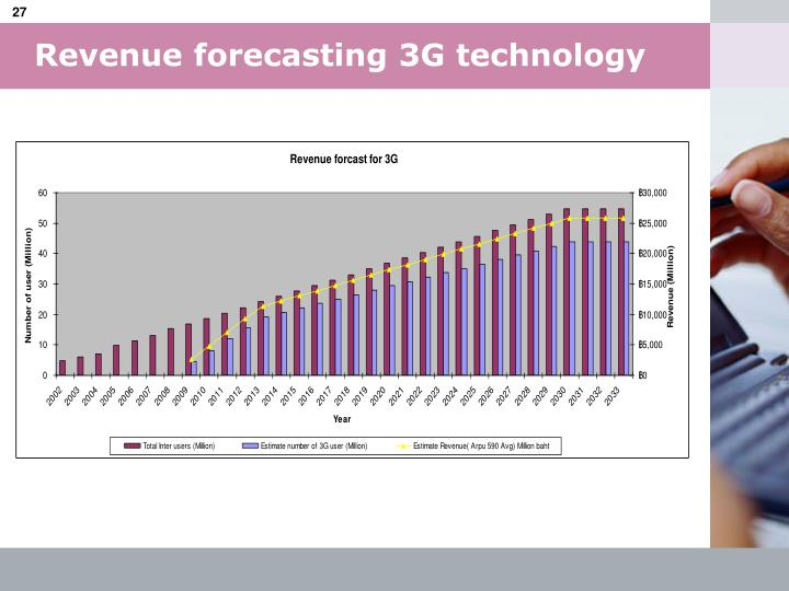 Revenue forecasting 3G technology