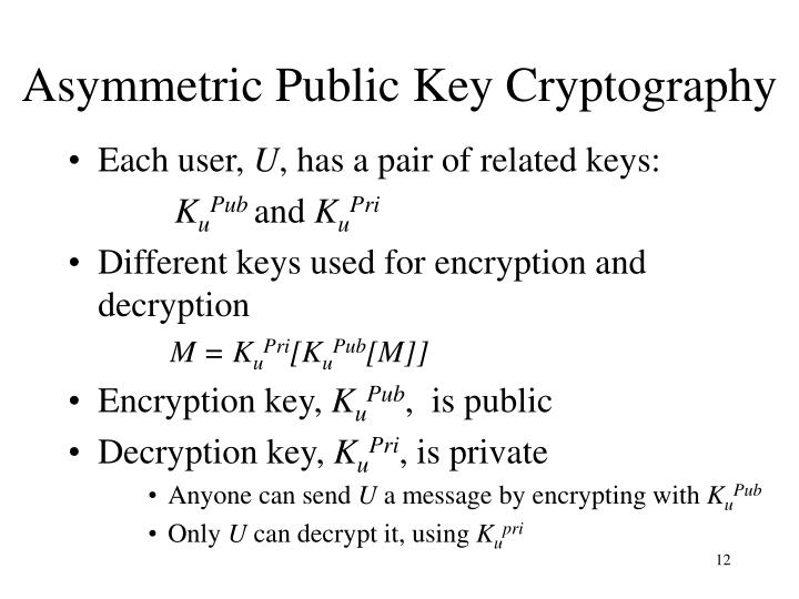 Asymmetric Public Key Cryptography