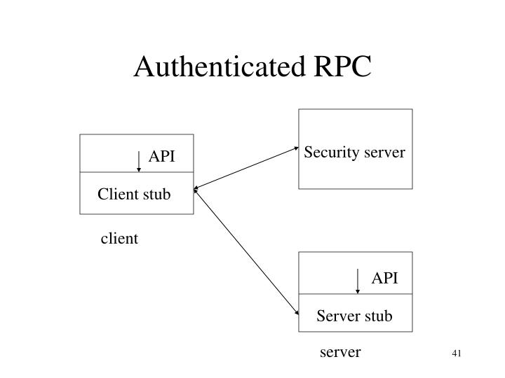 Authenticated RPC