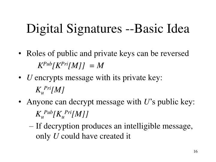 Digital Signatures --Basic Idea