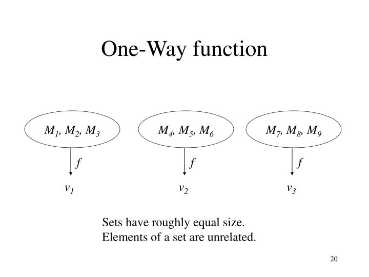 One-Way function