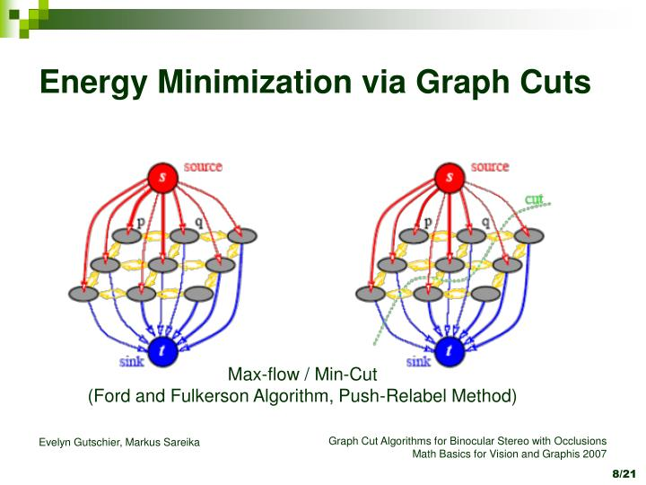 Energy Minimization via Graph Cuts