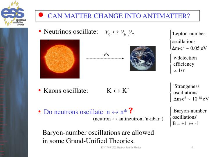 CAN MATTER CHANGE INTO ANTIMATTER?