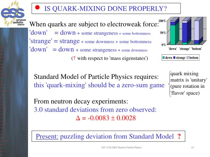 IS QUARK-MIXING DONE PROPERLY?