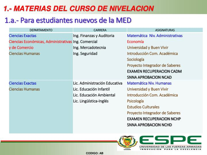 1.- MATERIAS DEL CURSO DE NIVELACION