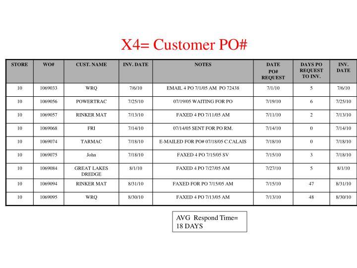 X4= Customer PO#