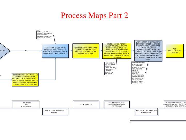 Process Maps Part 2