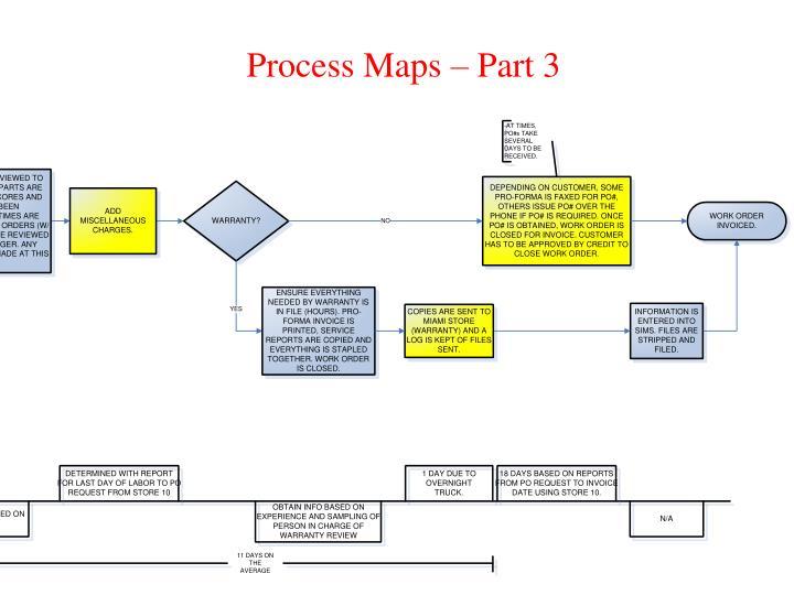 Process Maps – Part 3