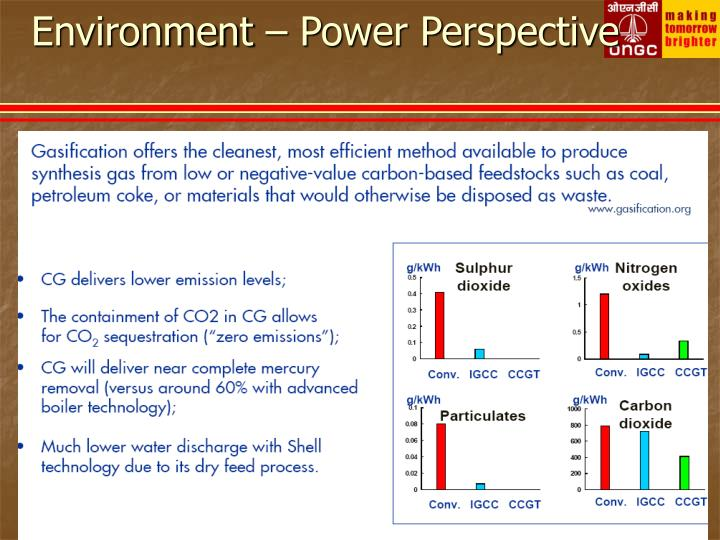 Environment – Power Perspective