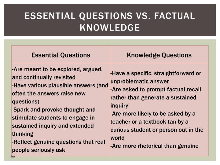 Essential Questions vs. Factual Knowledge
