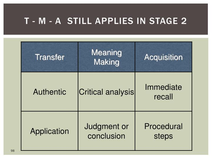 T - M - A  Still Applies in Stage 2
