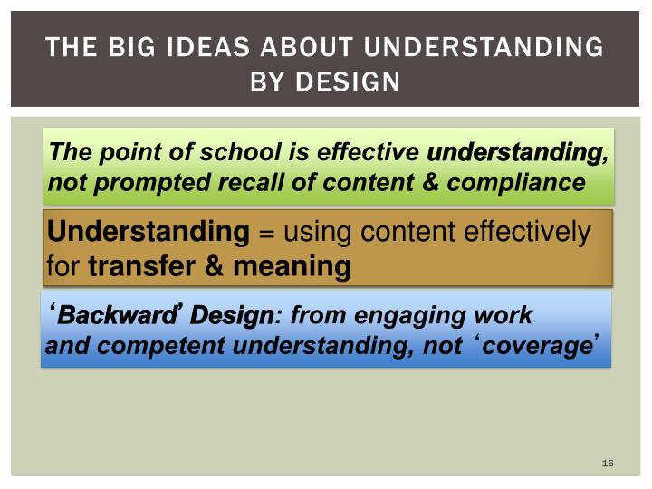 The big ideas about understanding by design