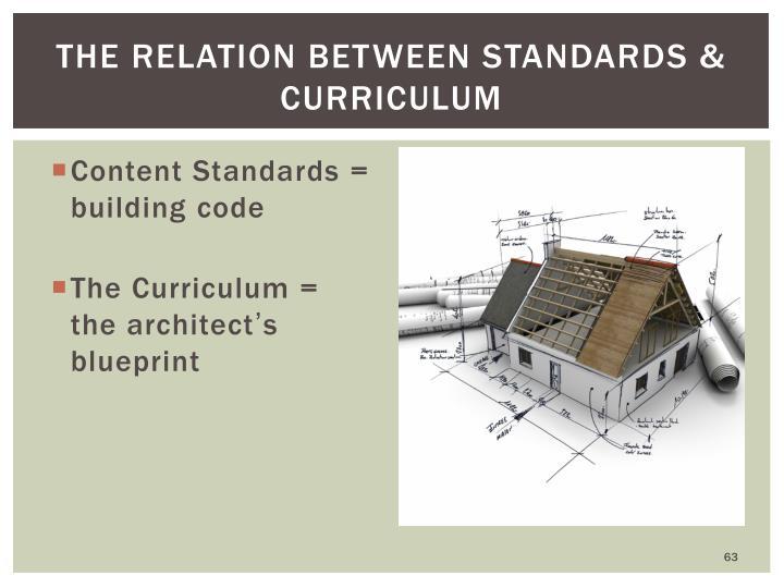 The relation between Standards & Curriculum