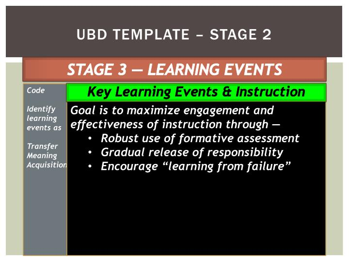 UBD Template – Stage 2