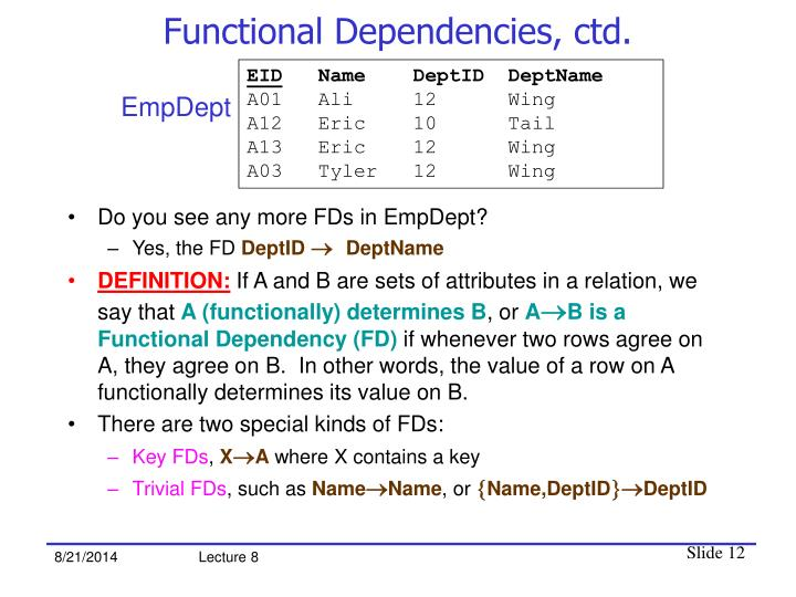 Functional Dependencies, ctd.