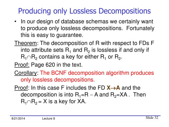 Producing only Lossless Decompositions