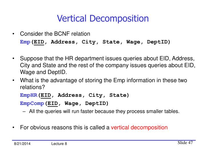 Vertical Decomposition