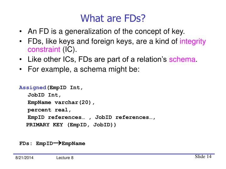 What are FDs?