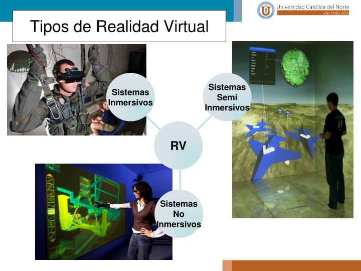 Tipos de Realidad Virtual