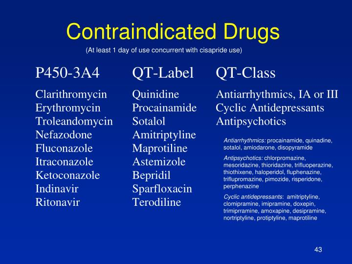 Contraindicated Drugs