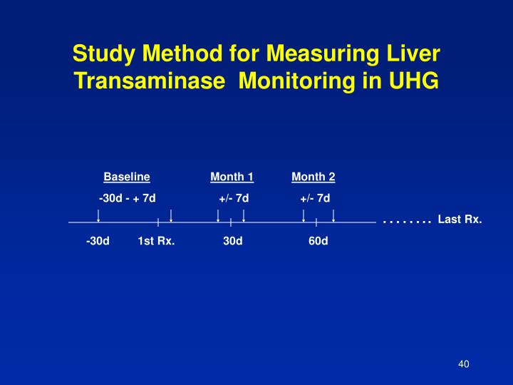 Study Method for Measuring Liver Transaminase  Monitoring in UHG