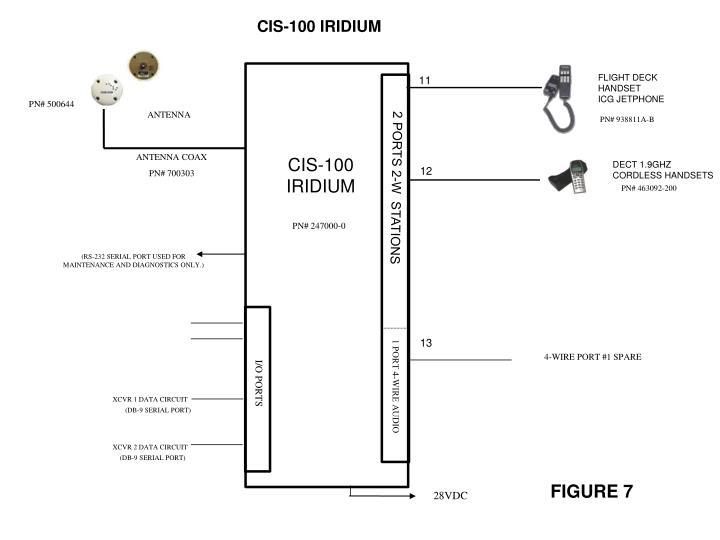 ppt - icg presentation powerpoint presentation