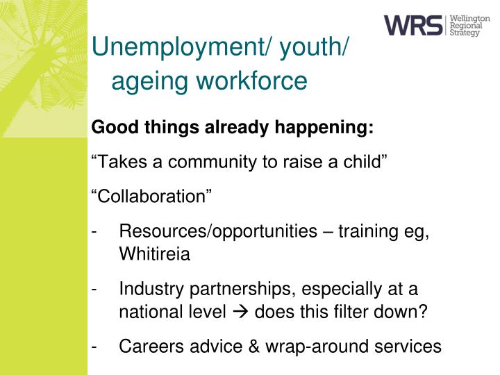 Unemployment/ youth/