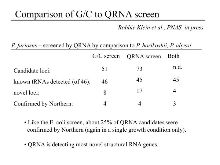 Comparison of G/C to QRNA screen