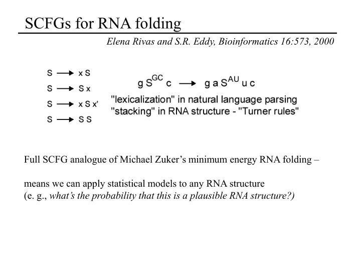 SCFGs for RNA folding