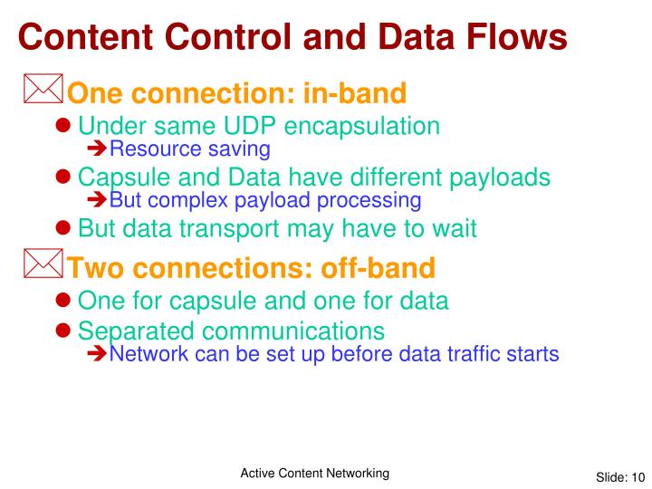 Content Control and Data Flows