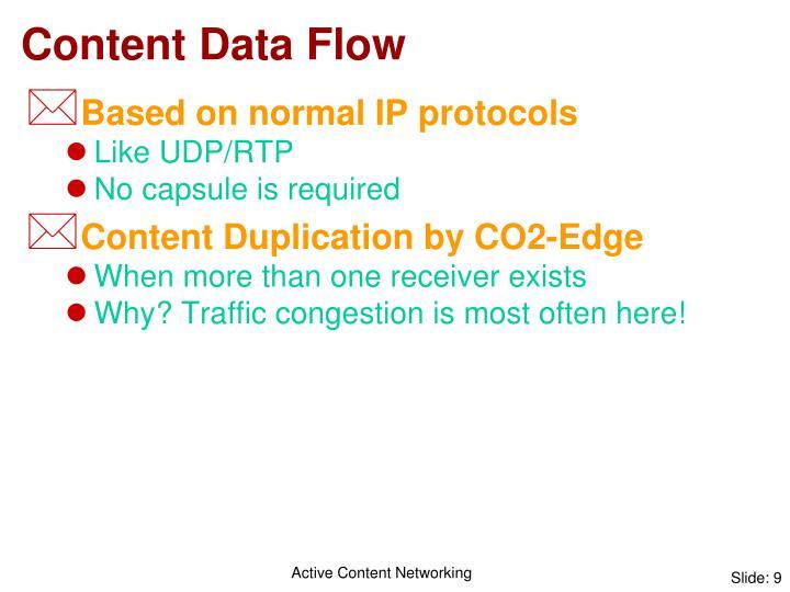 Content Data Flow