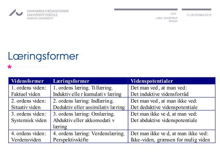 Læringsformer