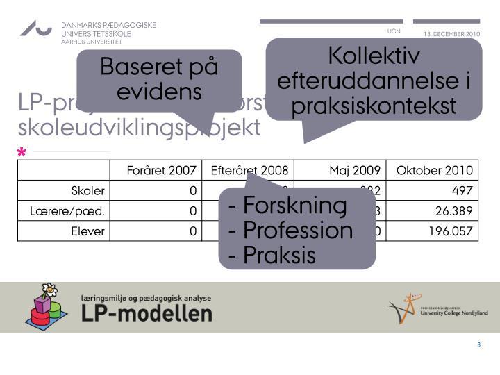 Kollektiv efteruddannelse i praksiskontekst