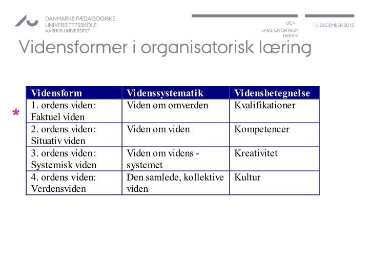 Vidensformer i organisatorisk læring