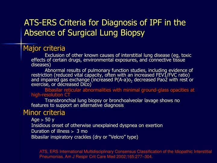 ATS-ERS Criteria for Diagnosis of IPF in the Absence of Surgical Lung Biopsy