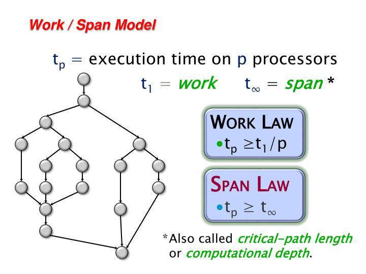Work / Span Model