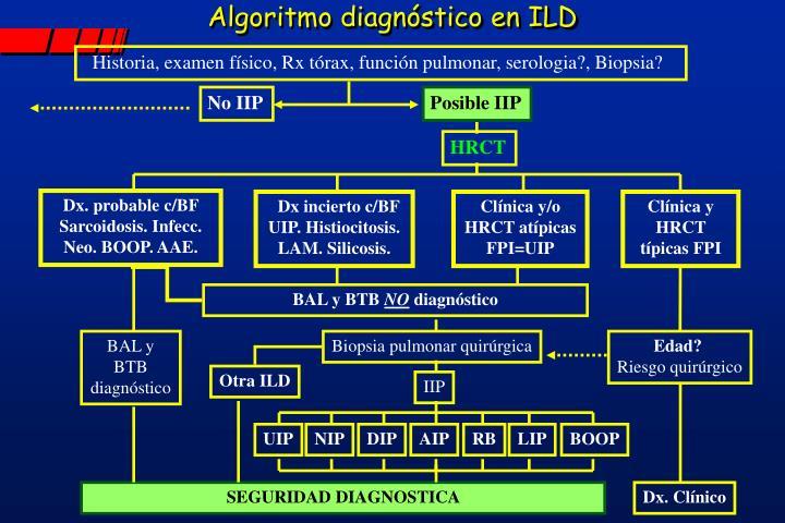 Algoritmo diagnóstico en ILD