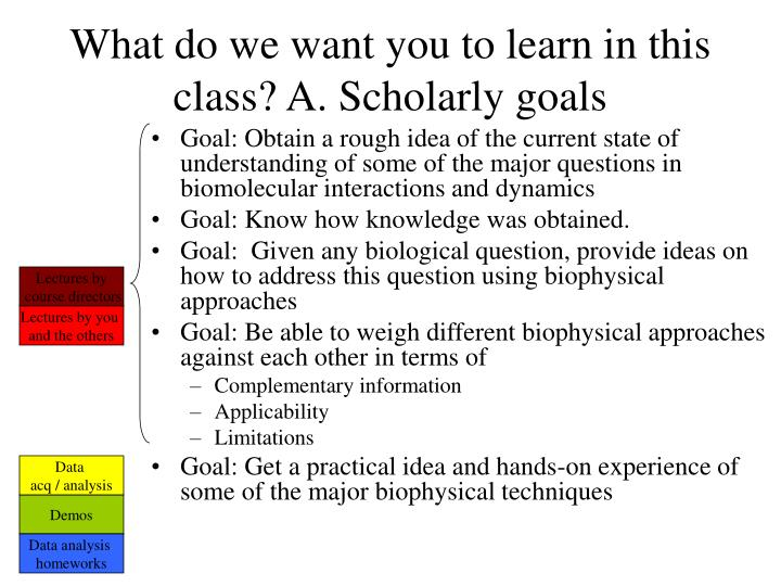 What do we want you to learn in this class? A. Scholarly goals