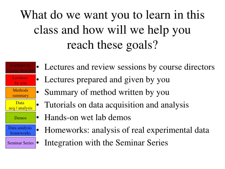 What do we want you to learn in this class and how will we help you reach these goals?