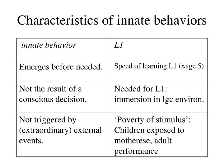 Characteristics of innate behaviors