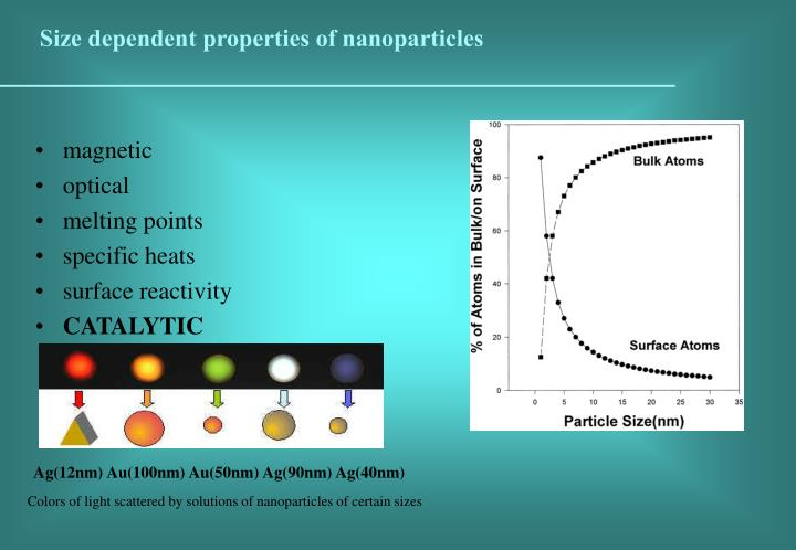 Size dependent properties of nanoparticles