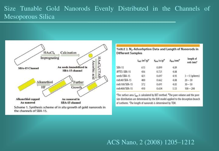 Size Tunable Gold Nanorods Evenly