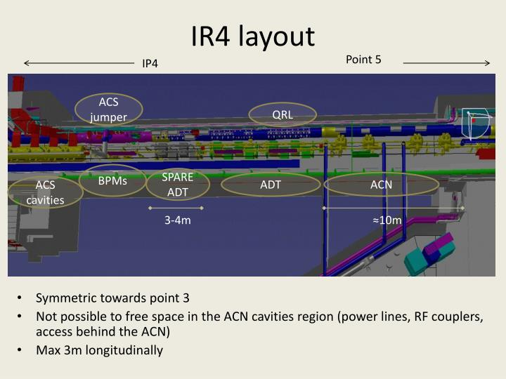 IR4 layout
