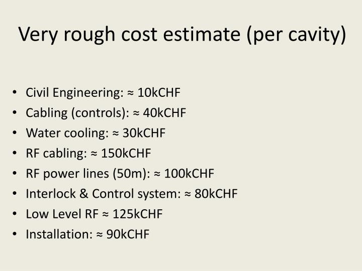 Very rough cost estimate (per cavity)